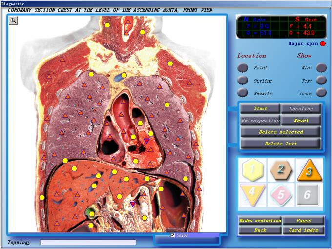 3d health analyzer